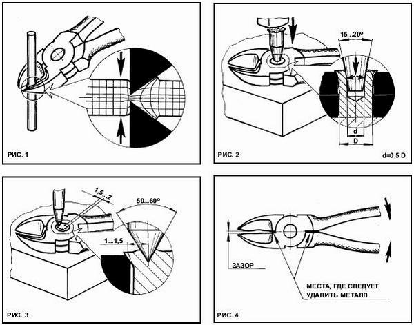 Как наточить бокорезы самостоятельно