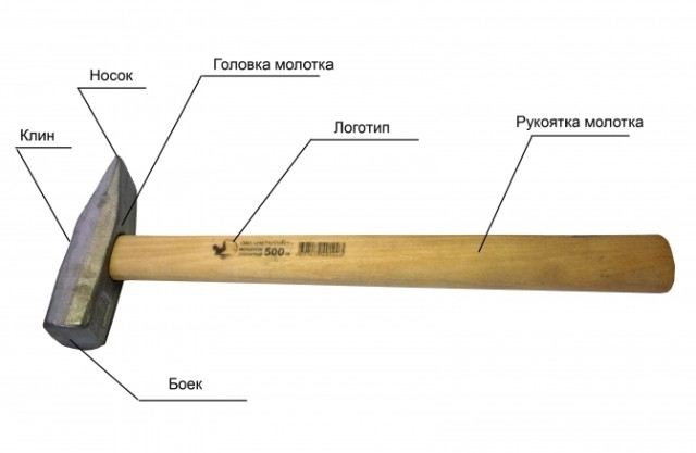 Устройство молотка
