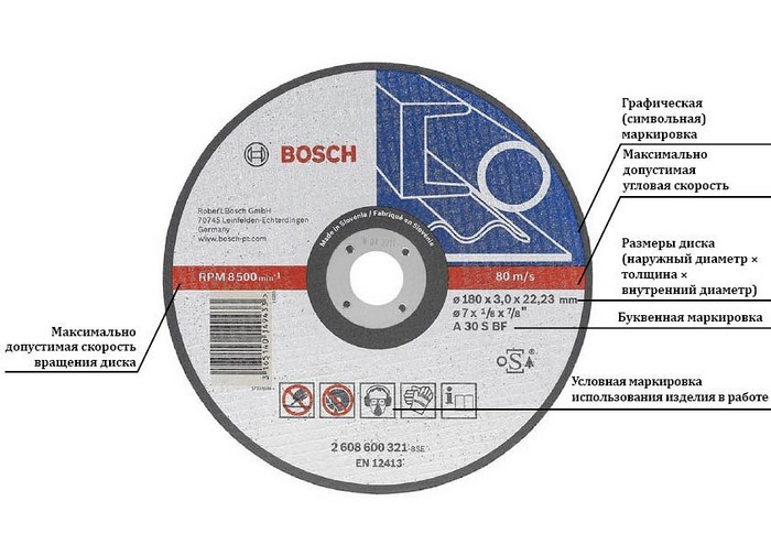 что обозначают значения на отрезном диске по металлу