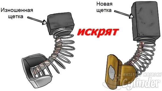 Повреждениям угольных щеток способствуют преломления кабелей и трещины, вызванные колебаниями