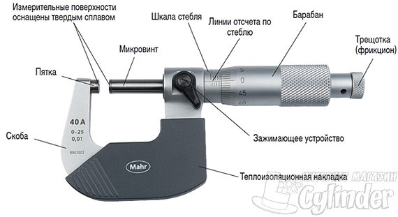 конструкция микрометра устройство